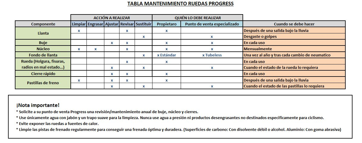 Tabla de mantenimiento 2017